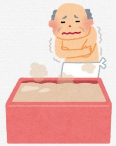 ヒートショック対策は入浴法は