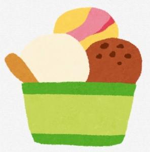 アイスクリーム賞味期限がないいつまでに食べる